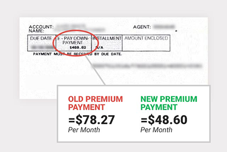 Old vs. new premium payment